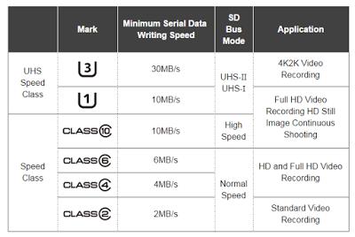 que-clase-elegir-micro-sd