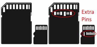 Pines extra MicroSD UHS-III