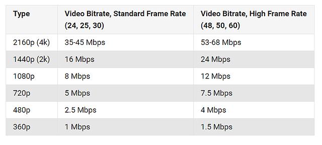 bitrate-gopro-microsd